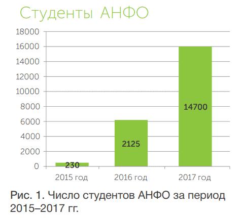 anfo-2018-1