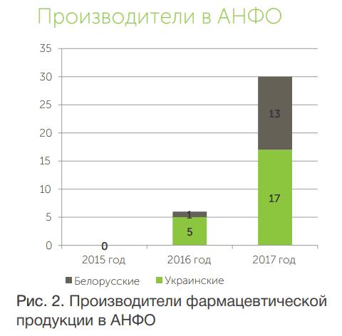 anfo-2018-2