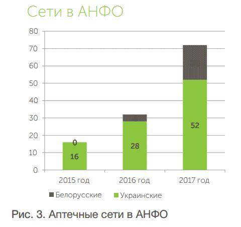 anfo-2018-3
