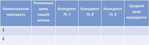 Таблица для мониторинга конкурентов